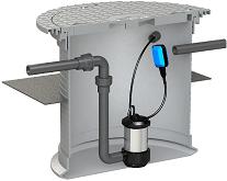 S_afvalwater-kelderput