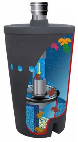 M_regenwasserfilter-biovator