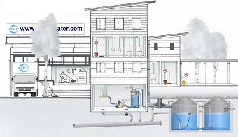 M_regenwater-industriebouw