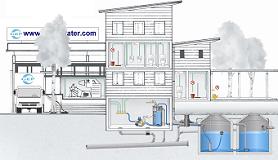 S_regenwater-industriebouw