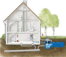 S_regenwater-woningbouw